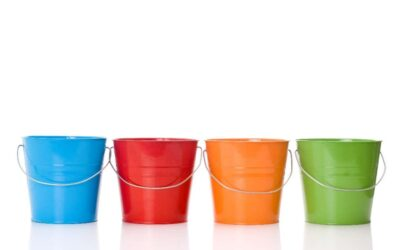The Bucket Strategy – Step by Step Guide Within TRAK